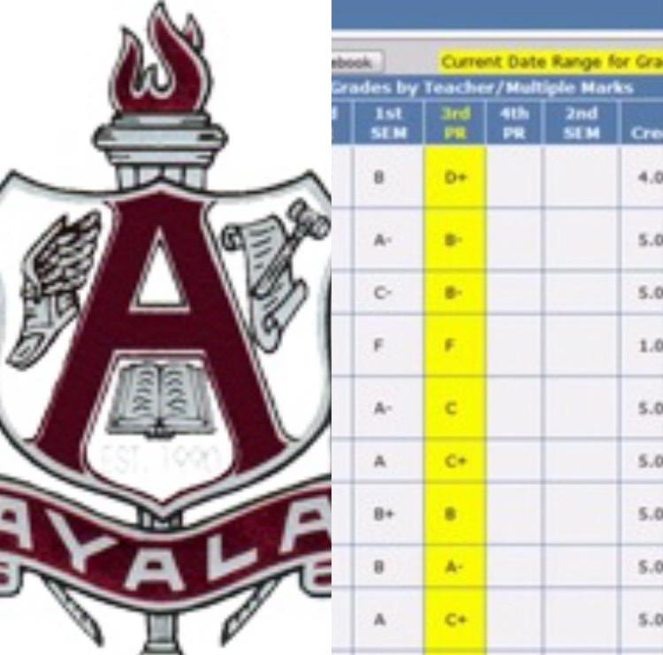 Ayala students hack into school network – Quest News