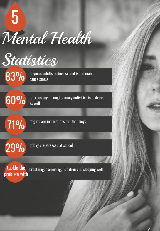 Mental health issues are striking a dilemma within high schools – from school to sports, it can all be prevented