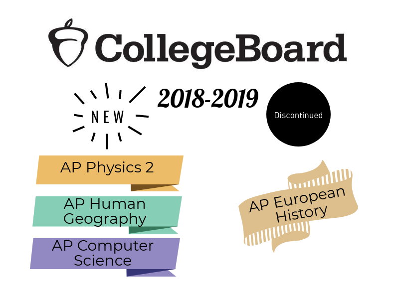 3 new AP classes are coming to the 2018-2019 school year; 1 AP class to be discontinued