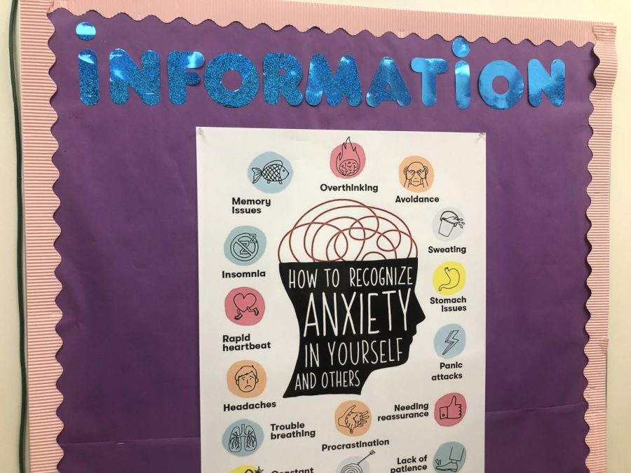 Informing students the ways you can tell if yourself or others have anxiety.